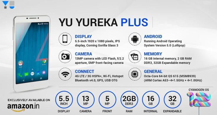 Yu-YUREKA-PLUS